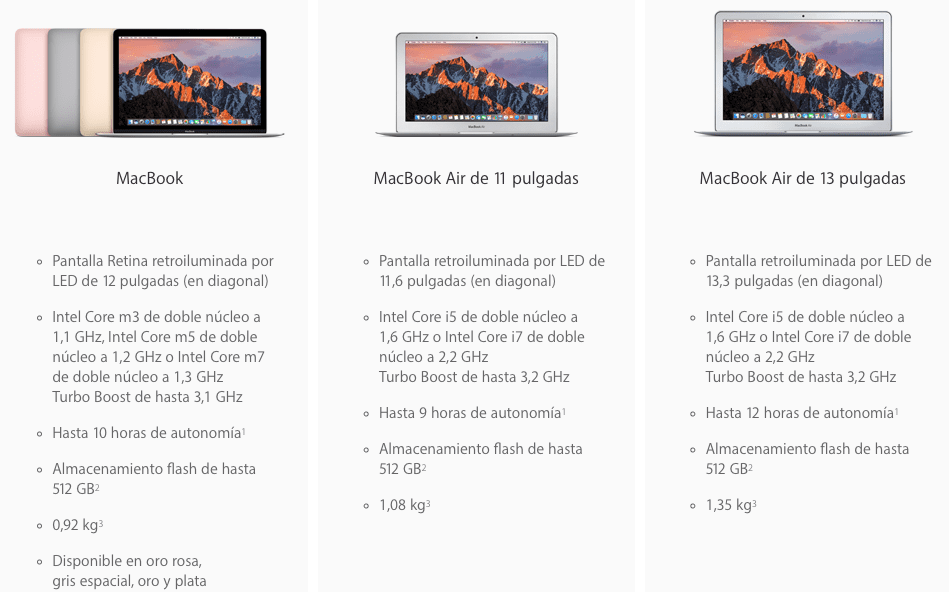 Comparativa MacBook Air y MacBook Retina