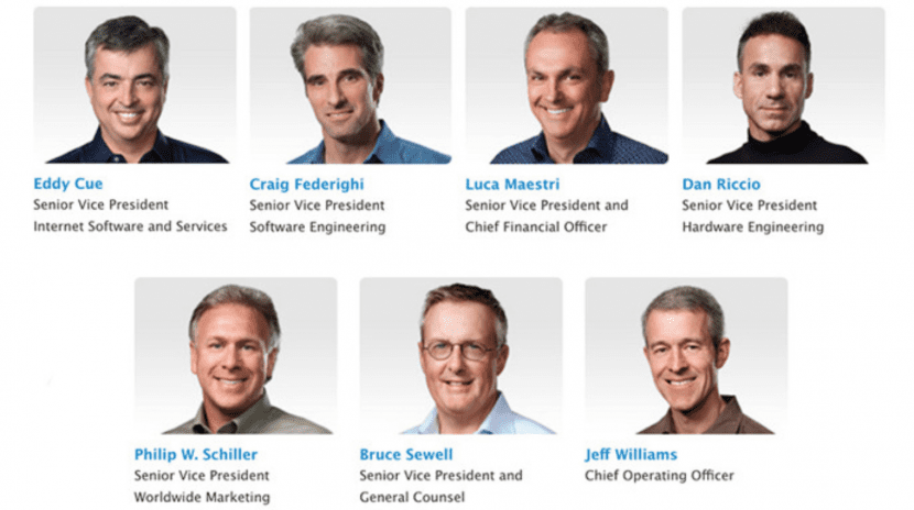 ejecutivos-top