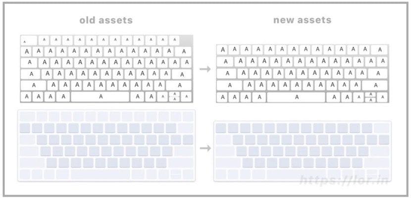 nuevo-teclado-macbook-pro-pantalla-oled