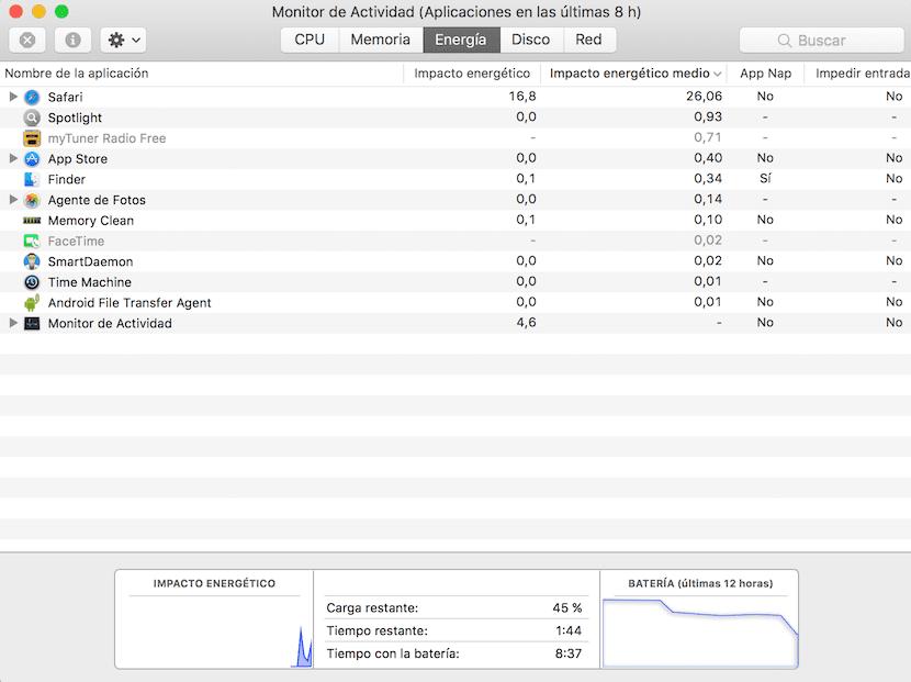tiempo-bateria-macbook