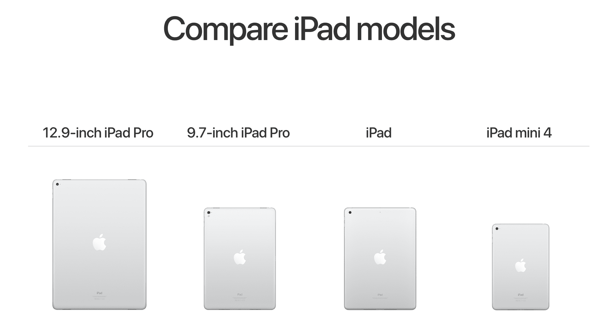 iPads comparation
