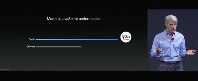 Safari faster