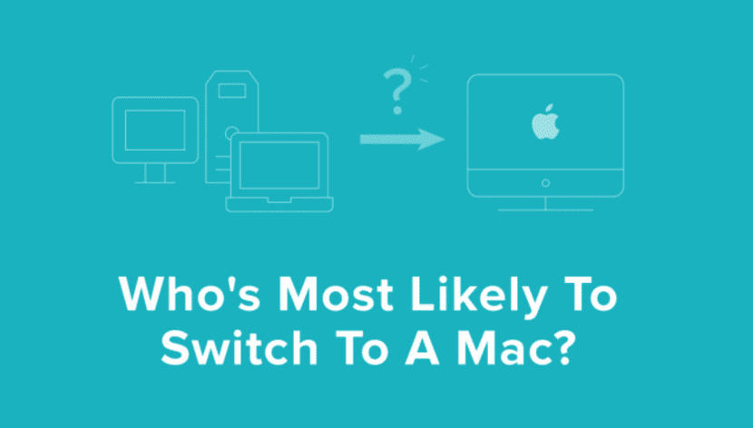 Switch Mac Top