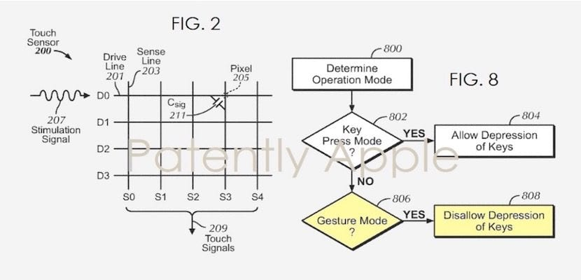 Patente-teclado-híbrido