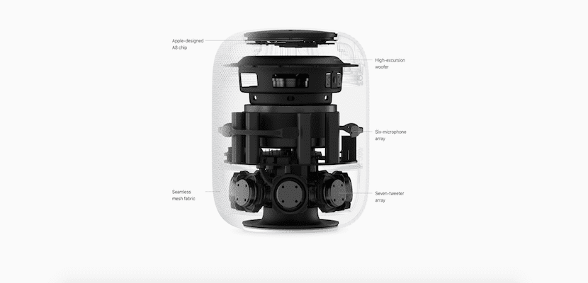 Render-interior-HomePod