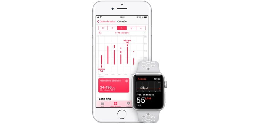 ritmo cardiaco Apple Watch