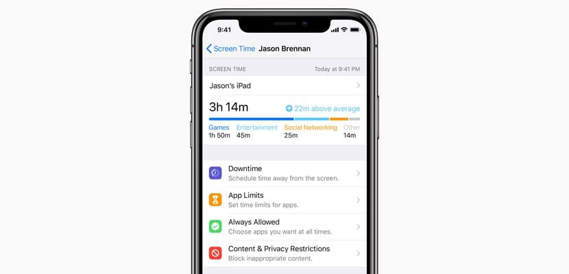 Screen Time iOS12