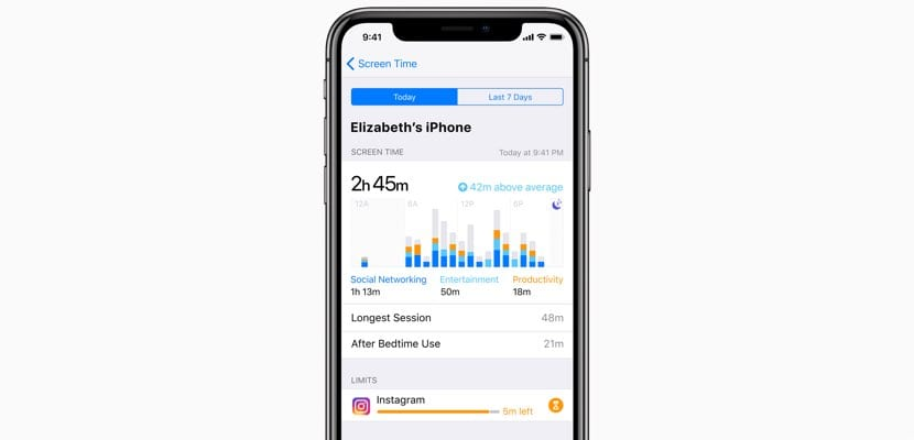 iOS 12 Screen Time iPhone