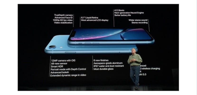 iiPhone XR especificaciones