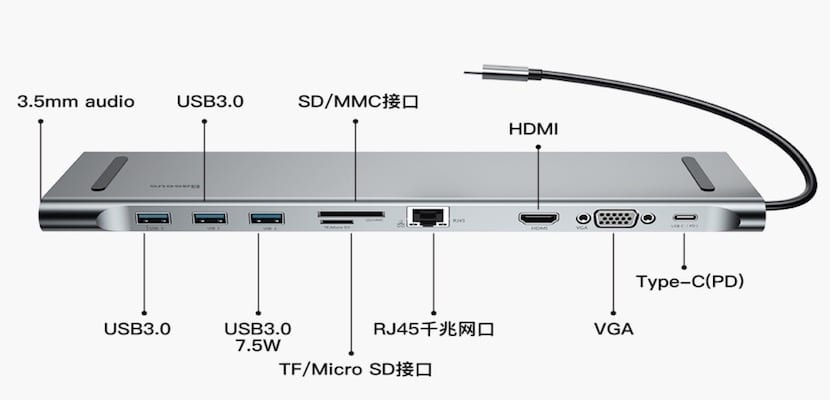 Hub para MacBook Pro