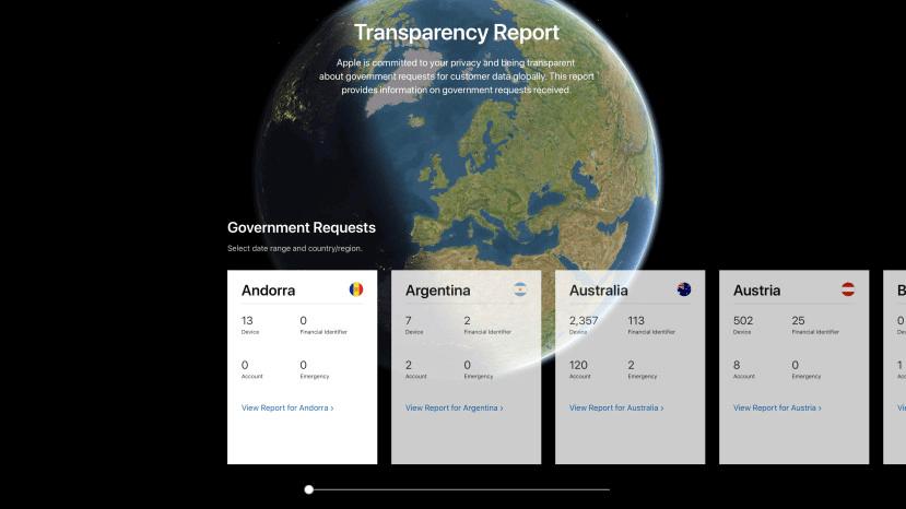 Nuevo portal de transparencia de Apple
