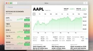 Valor acciones Apple