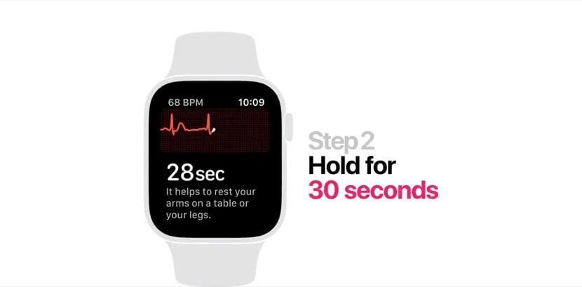 Electrocardiograma Apple Watch