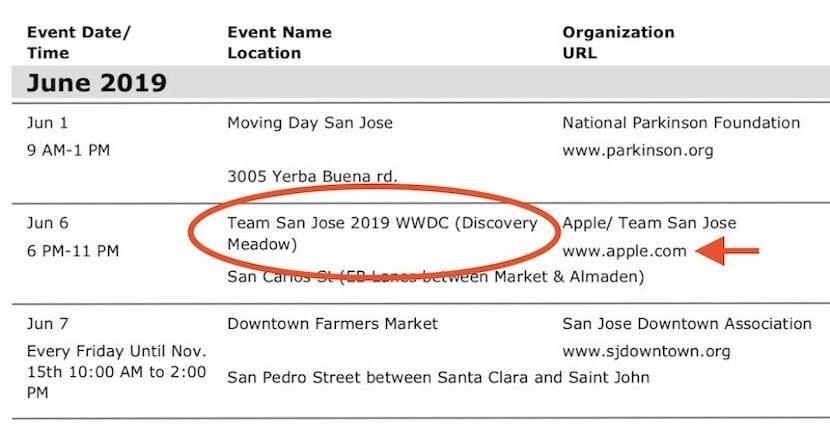 Fecha WWDC Apple