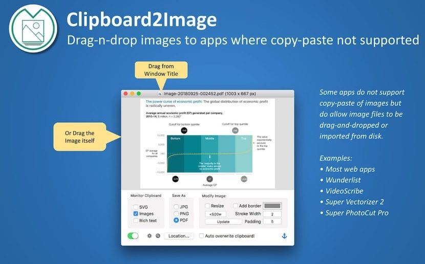 Clipboard2Image