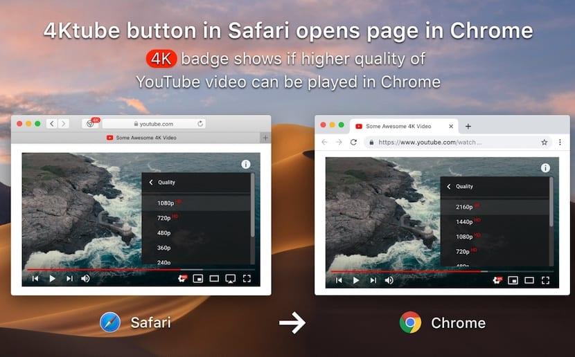 4Ktube for Safari