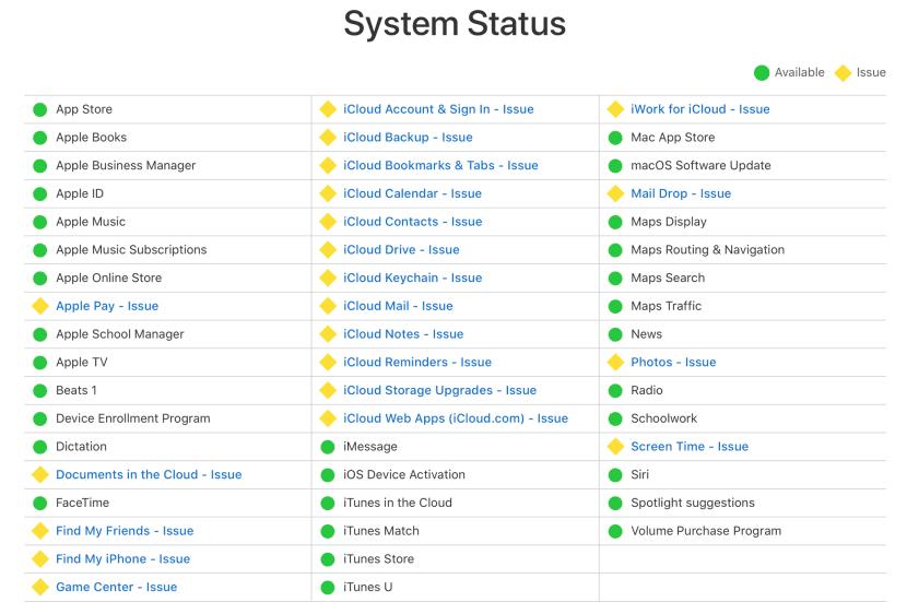 Caída de los servidores de iCloud