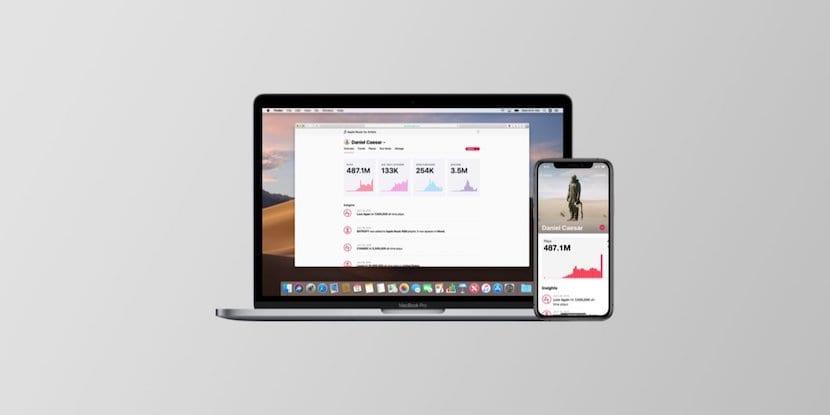 Apple Music for Artist sale de la fase beta y ya está disponible para todos los artistas