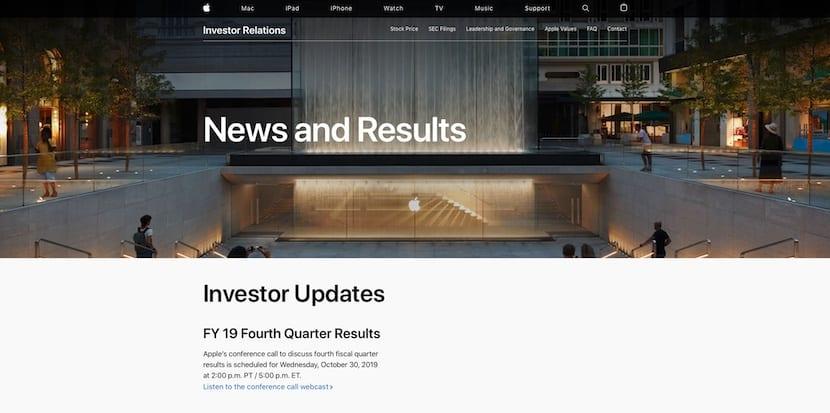 Resultados financieros Q4 Apple