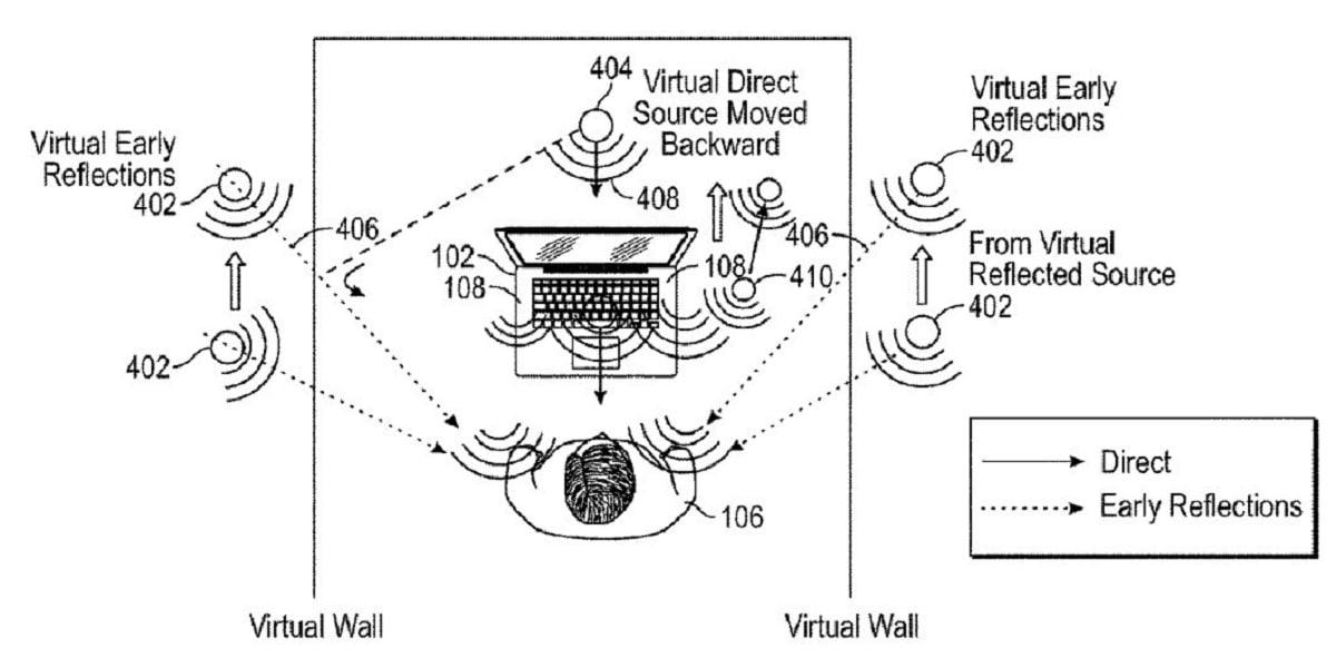 Nueva patente de Apple para mejorar el sonido de sus dispositivos