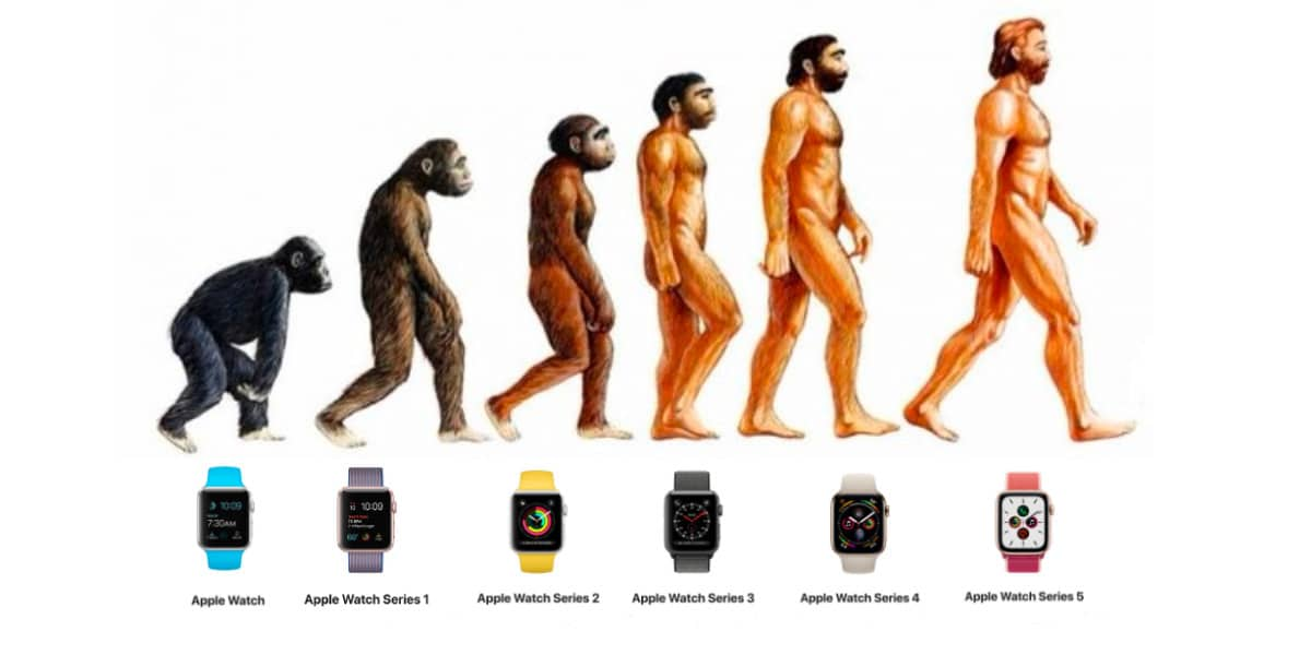 Apple Watch evolución