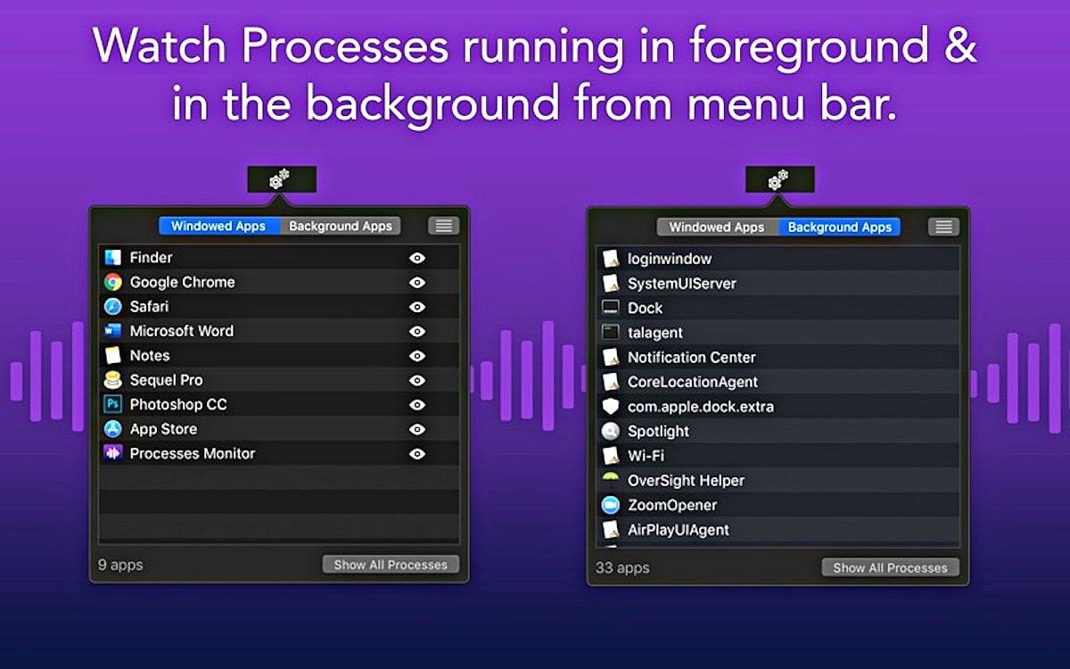 Monitorizar procesos en macOS