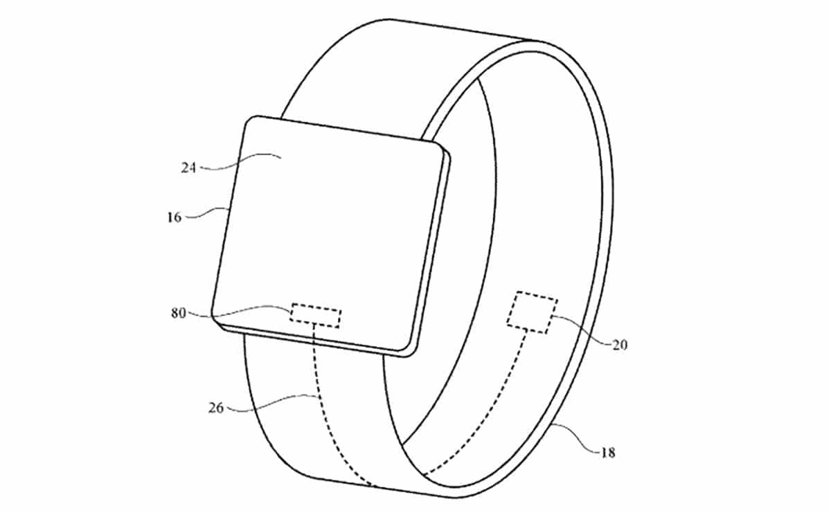 Correas inteligentes para el Apple Watch