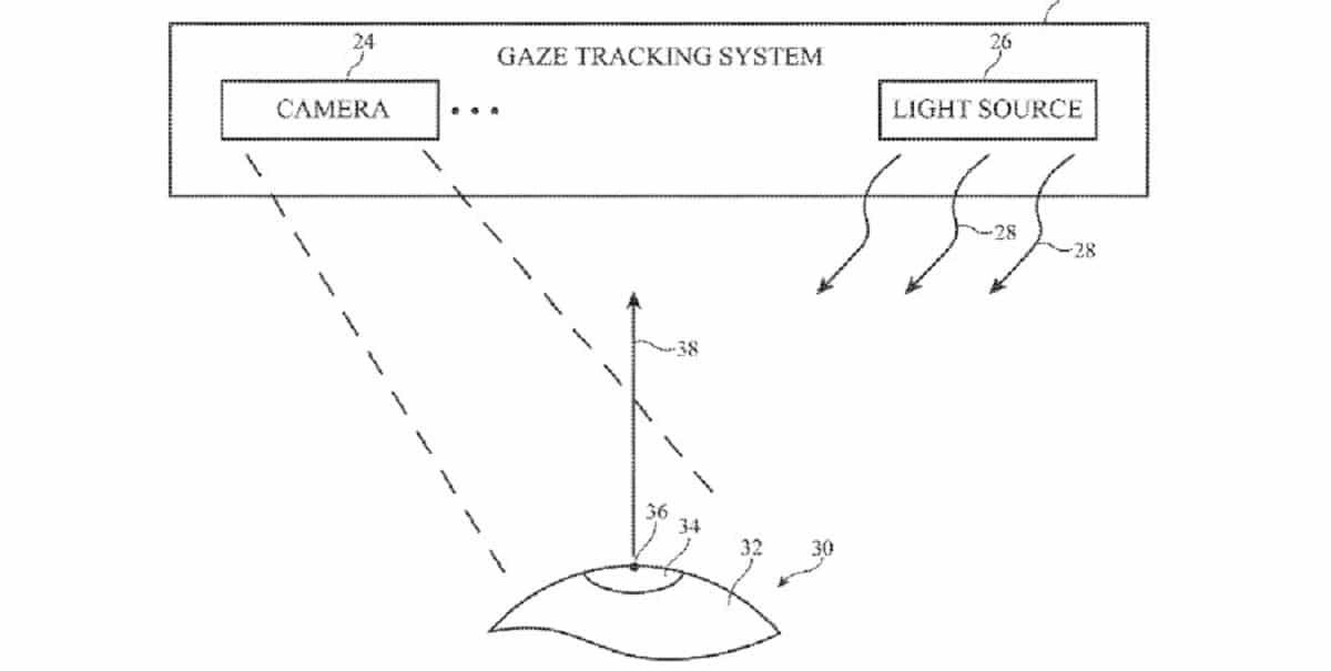 Nueva patente sobre LiDAR en las gafas de Apple