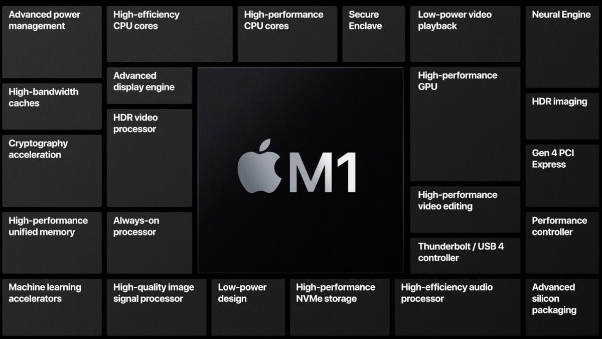 El M1, la nueva bestia de Apple