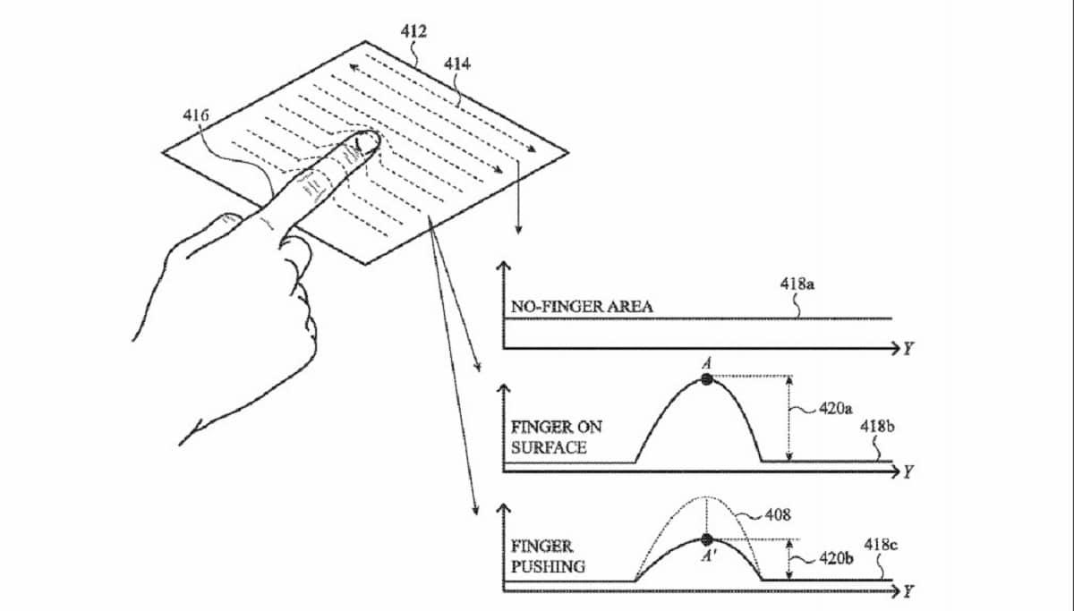 Patente de Apple laser en Mac