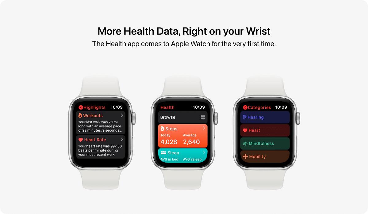 Nueva aplicación de salud en el concepto de watchOS 8